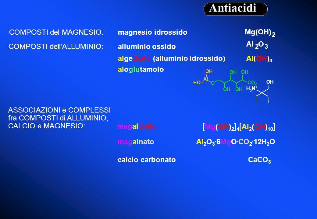 Antiacidi [Mg(OH)2]4[Al2(OH)10] COMPOSTI del MAGNESIO: